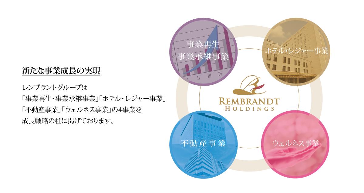 事業再生・事業承継事業:事業継承のため、後継者の選定や株式の移動などの問題を解決