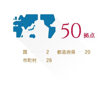 事業所の所在地数:50拠点